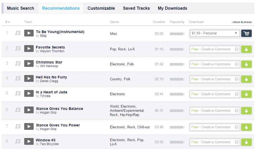 Descubra 25 sites para download de musica gratis legalmente 18